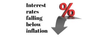Interest rates are falling below inflation